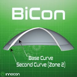 BiCon Kwart Final