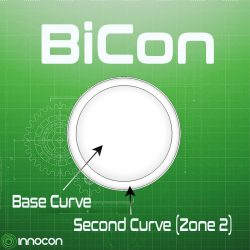 Bicon Full Final