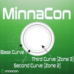 MinnaCon Full Final