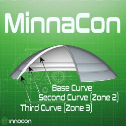 MinnaCon Kwart Final