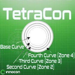 TetraCon Full Final