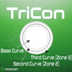 Tricon Full Final